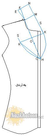 arshal-b2