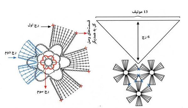 kolab.ir-445321-2