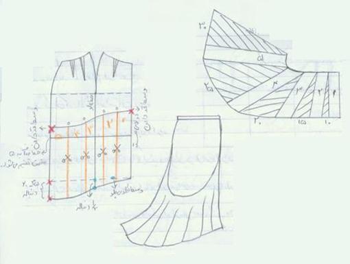 kolab.ir-irt Sewing trail (2)