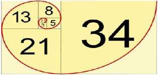 kolab.ir-onacci-numbers